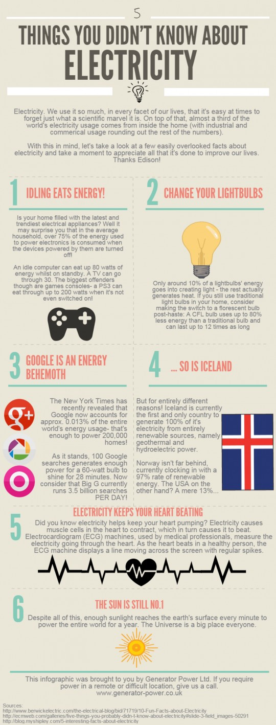 5 Things You Didn\'t Know About Electricity (Infographic) - Generator ...
